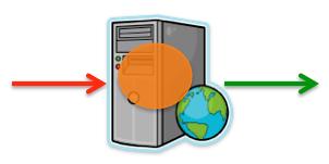 Web Plug-in